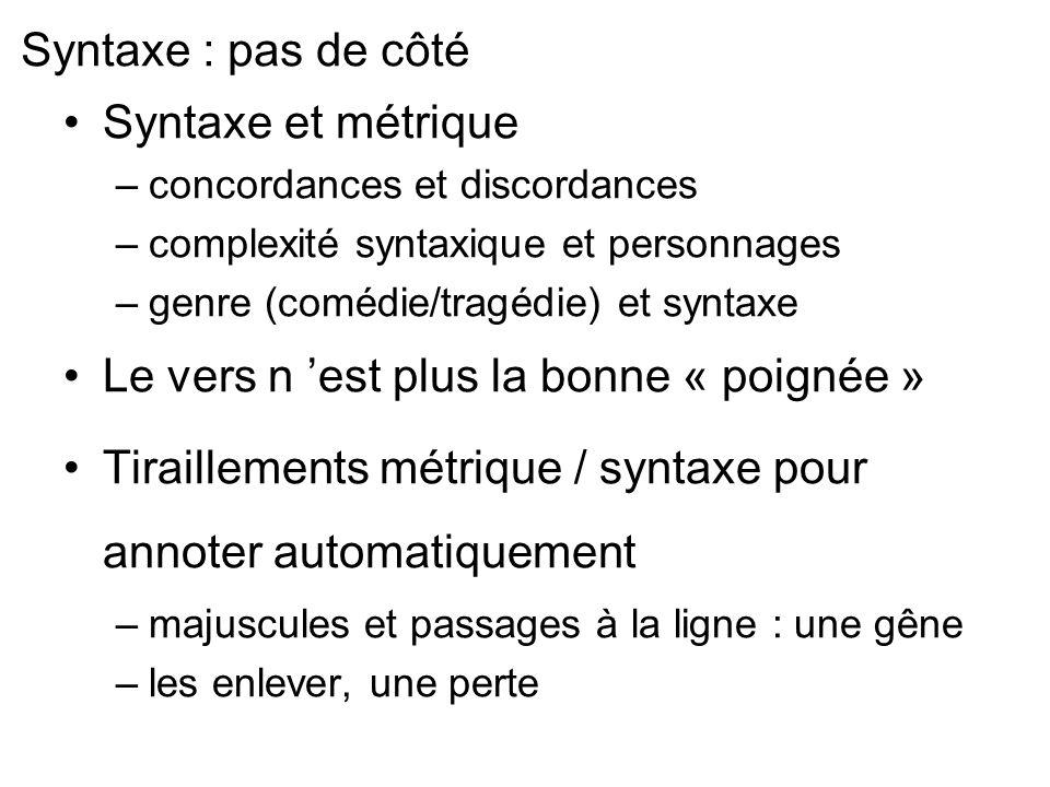 Syntaxe : pas de côté Syntaxe et métrique –concordances et discordances –complexité syntaxique et personnages –genre (comédie/tragédie) et syntaxe Le