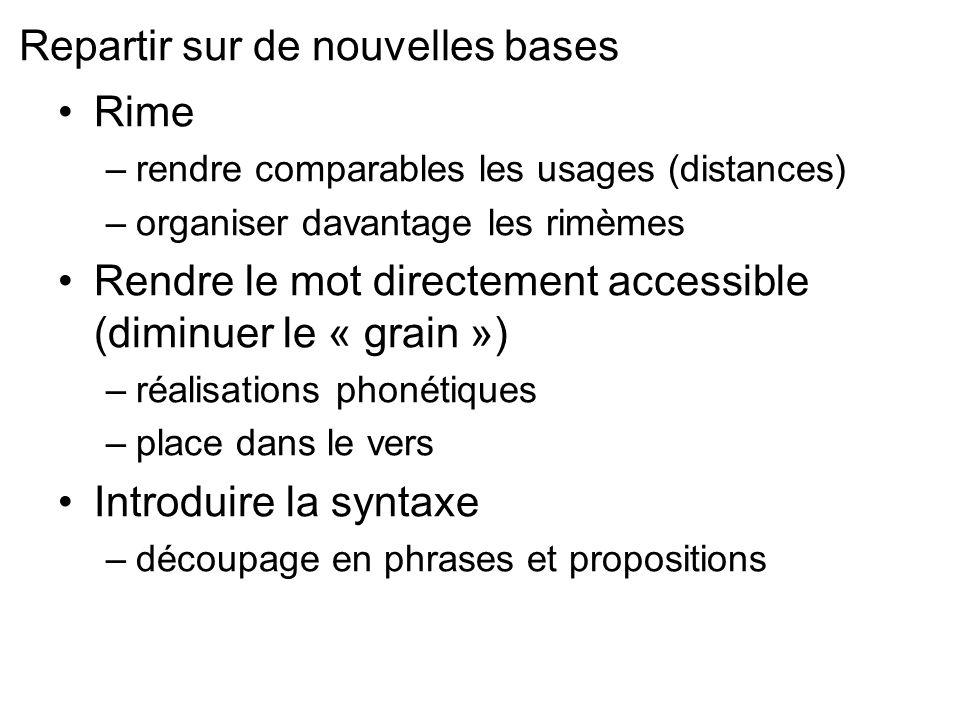 Repartir sur de nouvelles bases Rime –rendre comparables les usages (distances) –organiser davantage les rimèmes Rendre le mot directement accessible