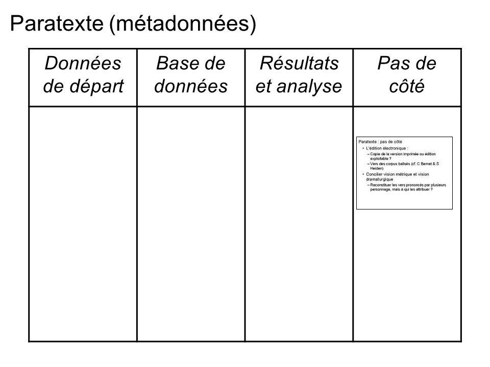Rythme : base de données Engendrement de variables de description des hémistiches (séquence de positions) Regroupement des modalités conduit par un modèle rythmique
