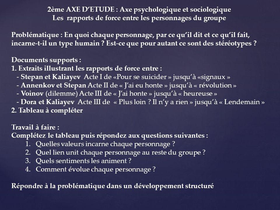 2ème AXE DETUDE : Axe psychologique et sociologique Les rapports de force entre les personnages du groupe Problématique : En quoi chaque personnage, p