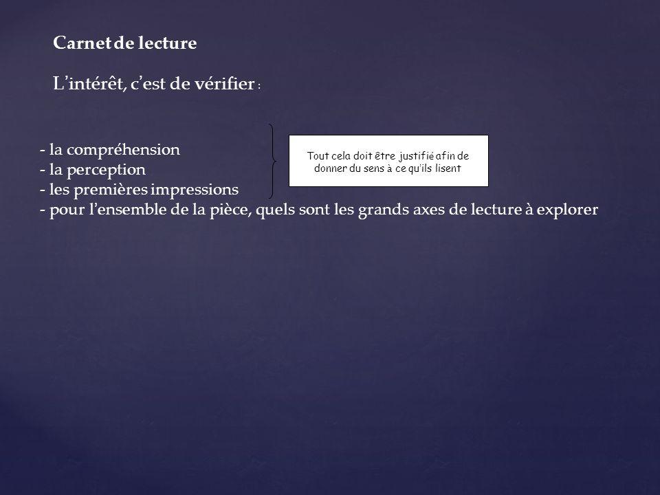 Séance 2: Vérification de lecture et constitution des groupes Le visuel du Théâtre des Treize Vents SUJET : Quels aspects de la pièce retrouvez-vous dans cette affiche .
