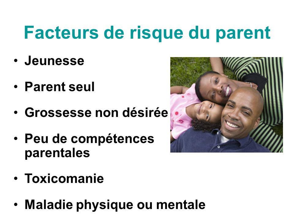 Facteurs de risque du parent Jeunesse Parent seul Grossesse non désirée Peu de compétences parentales Toxicomanie Maladie physique ou mentale
