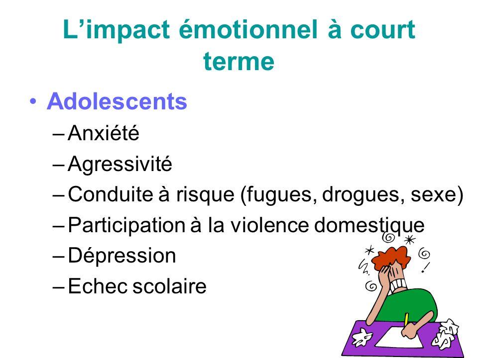 Limpact émotionnel à court terme Adolescents –Anxiété –Agressivité –Conduite à risque (fugues, drogues, sexe) –Participation à la violence domestique –Dépression –Echec scolaire