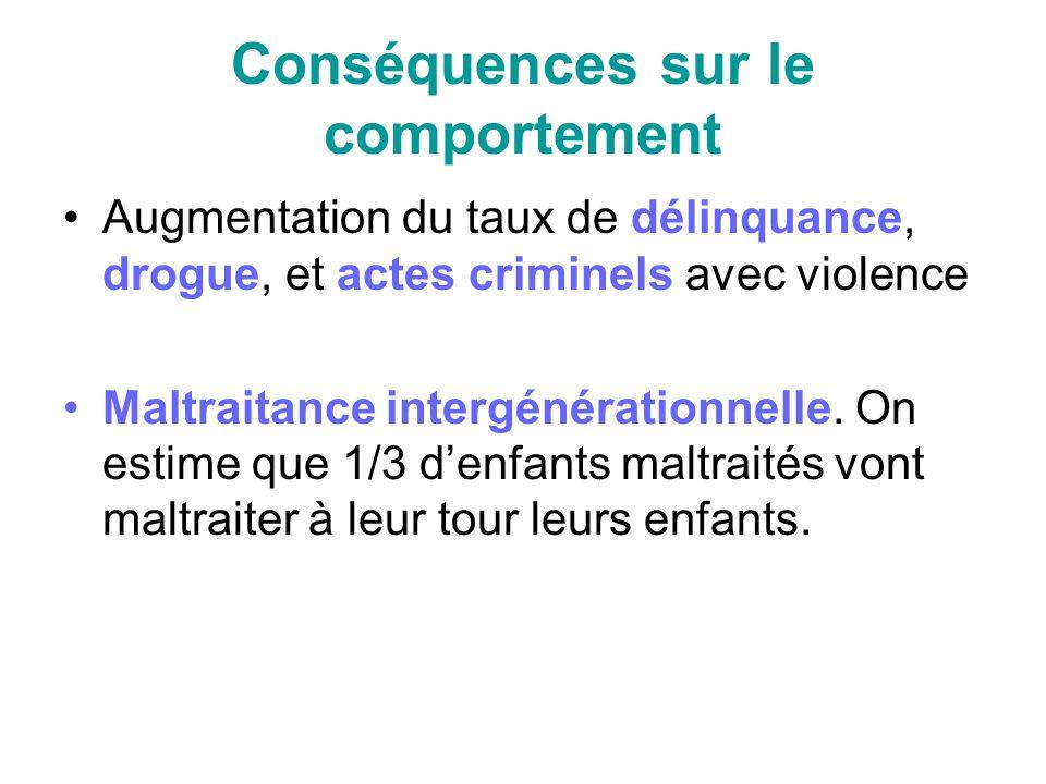 Conséquences sur le comportement Augmentation du taux de délinquance, drogue, et actes criminels avec violence Maltraitance intergénérationnelle.