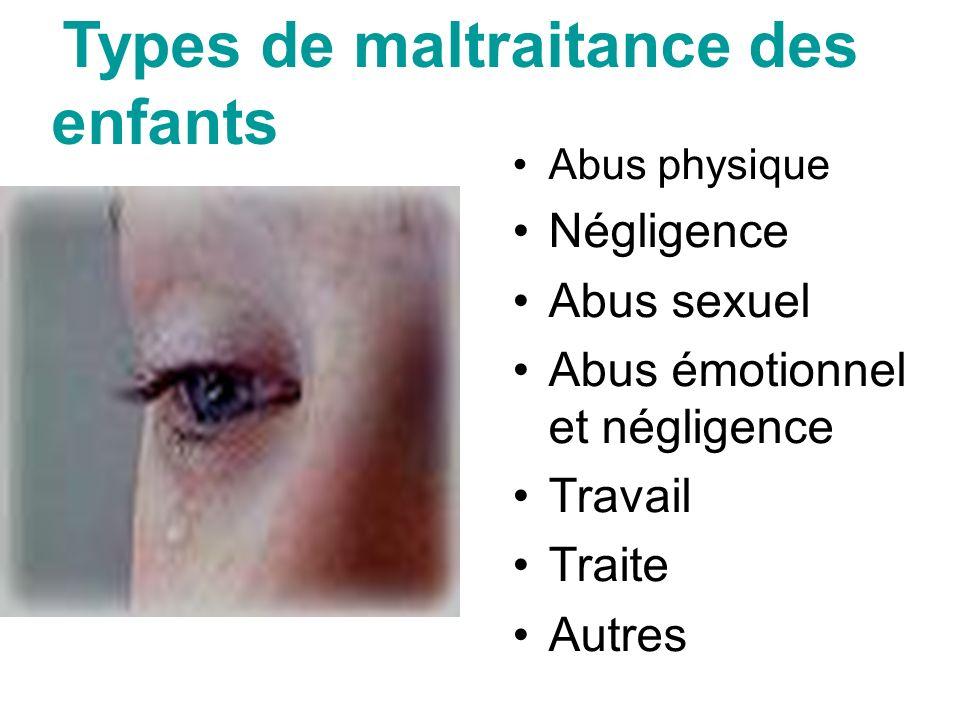Types de maltraitance des enfants Abus physique Négligence Abus sexuel Abus émotionnel et négligence Travail Traite Autres