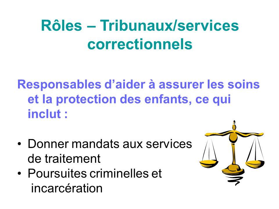 Rôles – Tribunaux/services correctionnels Responsables daider à assurer les soins et la protection des enfants, ce qui inclut : Donner mandats aux services de traitement Poursuites criminelles et incarcération