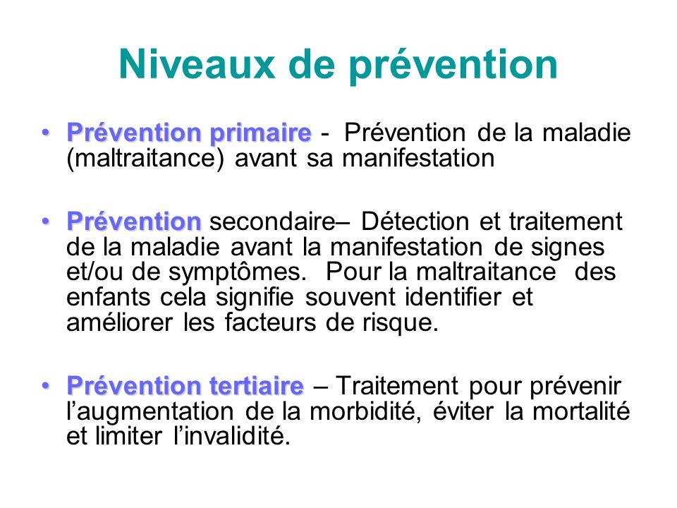 Niveaux de prévention Prévention primairePrévention primaire - Prévention de la maladie (maltraitance) avant sa manifestation PréventionPrévention secondaire– Détection et traitement de la maladie avant la manifestation de signes et/ou de symptômes.
