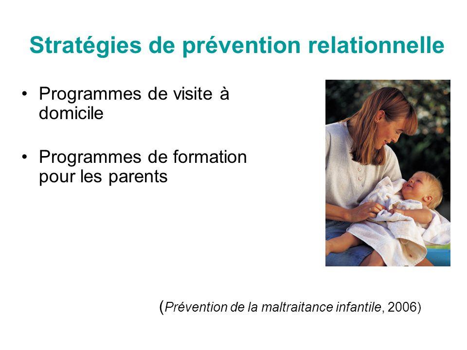 Stratégies de prévention relationnelle Programmes de visite à domicile Programmes de formation pour les parents ( Prévention de la maltraitance infantile, 2006)