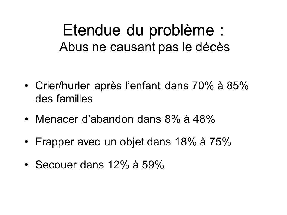 Etendue du problème : Abus ne causant pas le décès Crier/hurler après lenfant dans 70% à 85% des familles Menacer dabandon dans 8% à 48% Frapper avec un objet dans 18% à 75% Secouer dans 12% à 59%