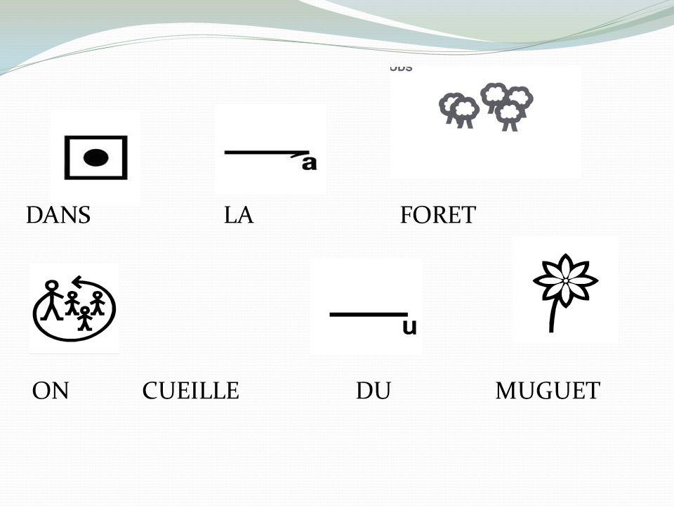 DANS LA FORET ON CUEILLE DU MUGUET