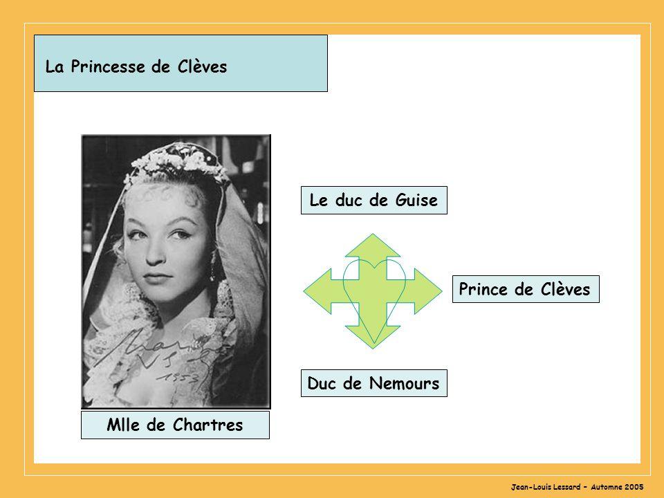 Jean-Louis Lessard – Automne 2005 La Princesse de Clèves Le duc de Guise Prince de Clèves Duc de Nemours Mlle de Chartres