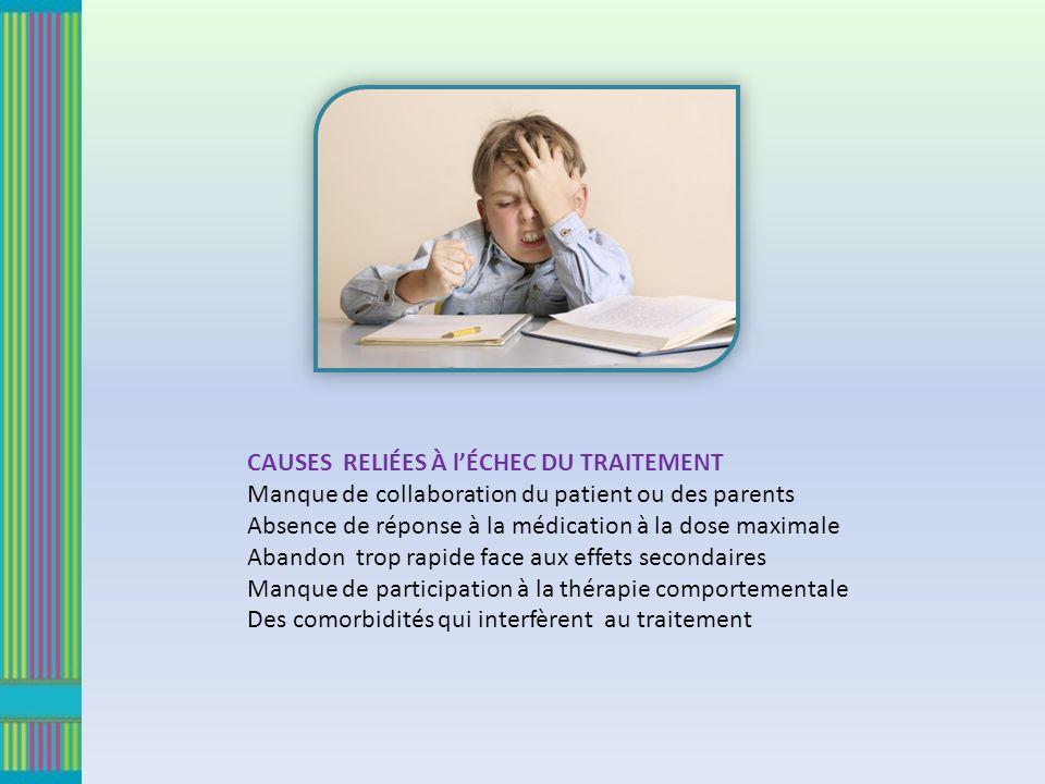 CAUSES RELIÉES À lÉCHEC DU TRAITEMENT Manque de collaboration du patient ou des parents Absence de réponse à la médication à la dose maximale Abandon