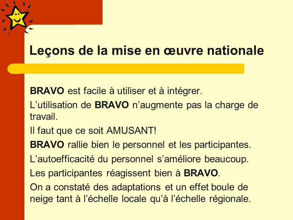 Leçons de la mise en œuvre nationale BRAVO est facile à utiliser et à intégrer.