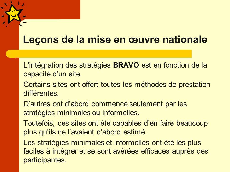 Leçons de la mise en œuvre nationale Lintégration des stratégies BRAVO est en fonction de la capacité dun site.