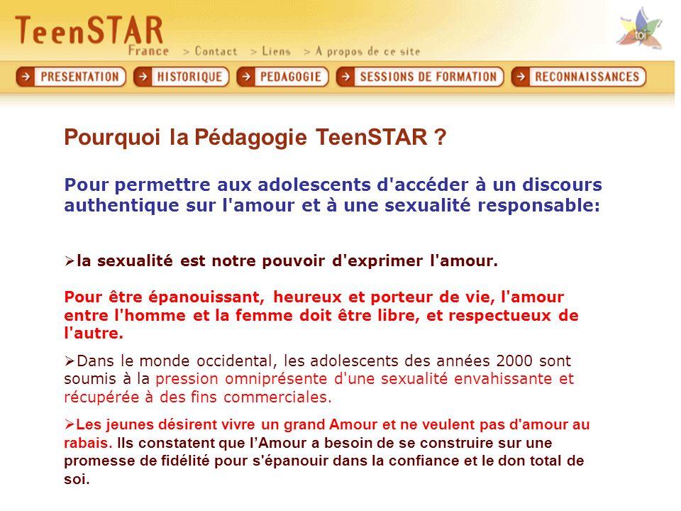 Pourquoi la Pédagogie TeenSTAR .