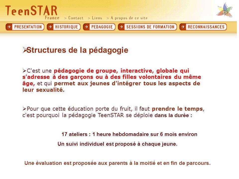 Structures de la pédagogie C est une pédagogie de groupe, interactive, globale qui s adresse à des garçons ou à des filles volontaires du même âge, et qui permet aux jeunes d intégrer tous les aspects de leur sexualité.