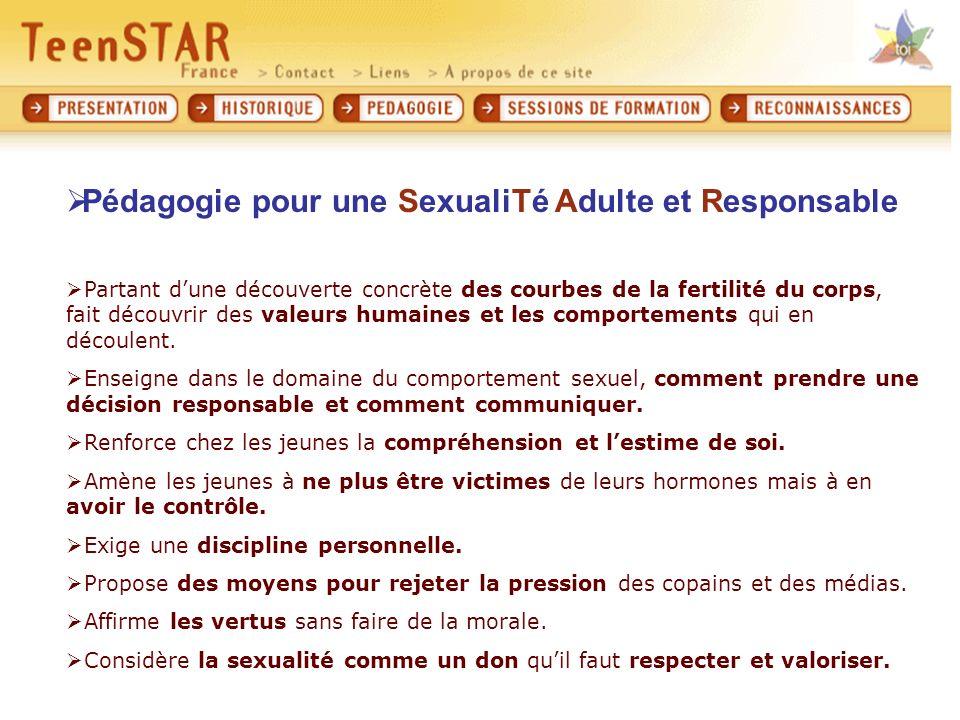 Pédagogie pour une SexualiTé Adulte et Responsable Partant dune découverte concrète des courbes de la fertilité du corps, fait découvrir des valeurs humaines et les comportements qui en découlent.