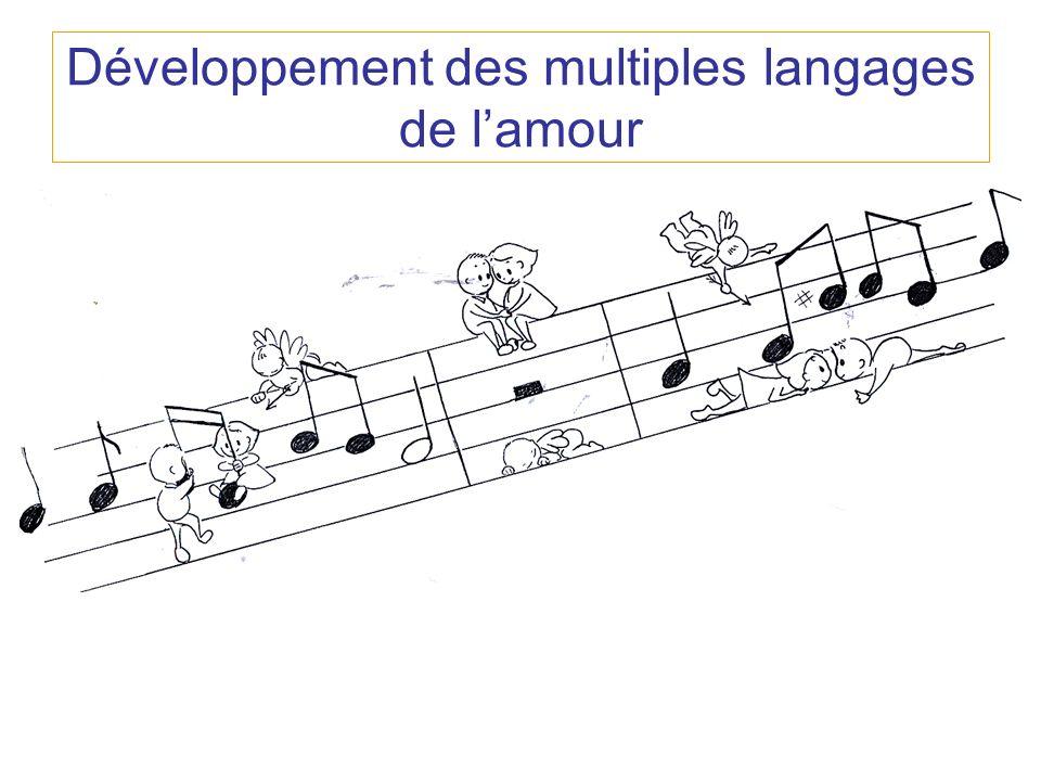 Développement des multiples langages de lamour Dessin portée de partition