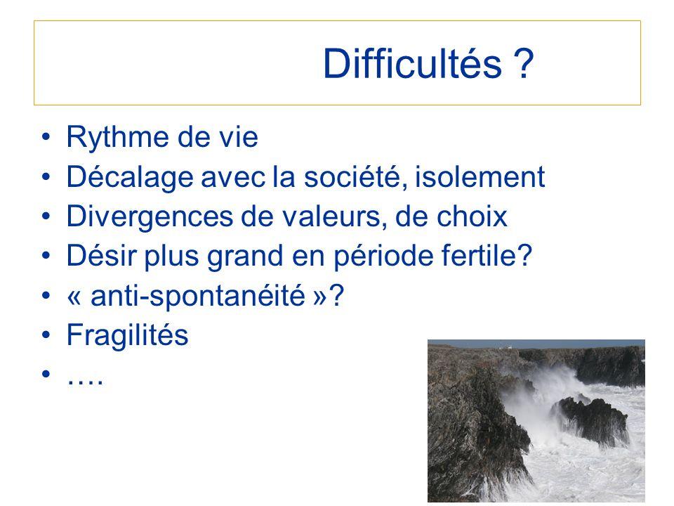 Difficultés ? Rythme de vie Décalage avec la société, isolement Divergences de valeurs, de choix Désir plus grand en période fertile? « anti-spontanéi