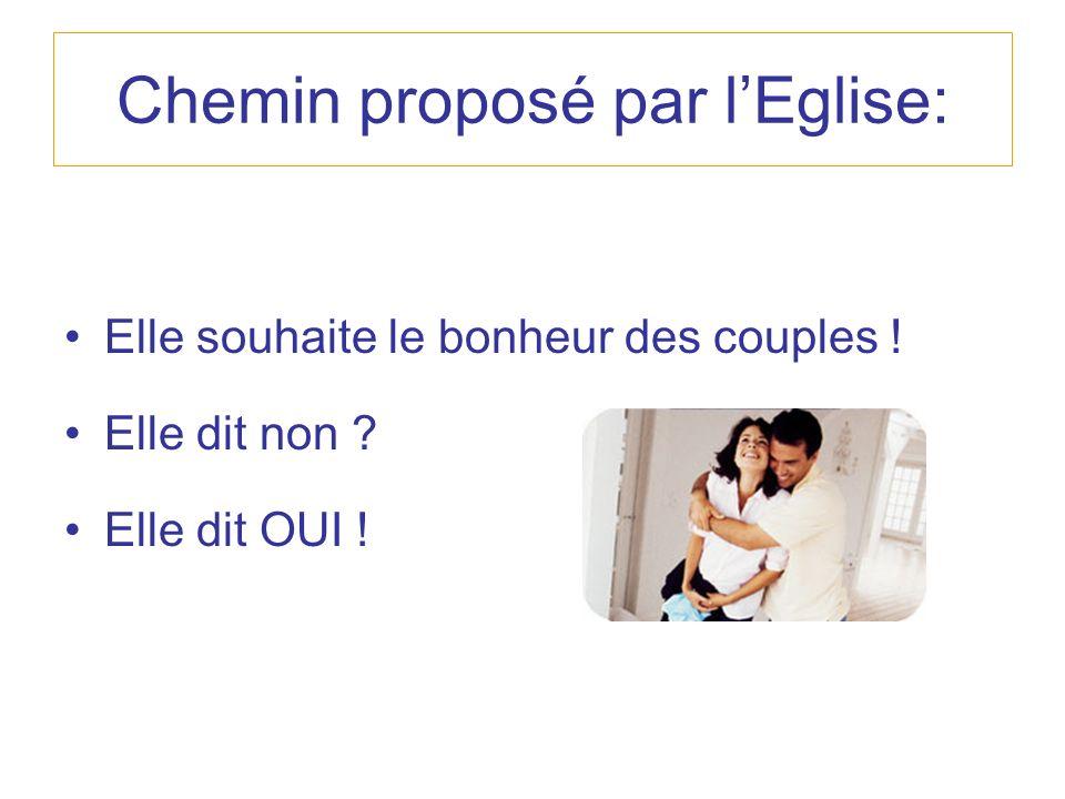 Chemin proposé par lEglise: Elle souhaite le bonheur des couples ! Elle dit non Elle dit OUI !