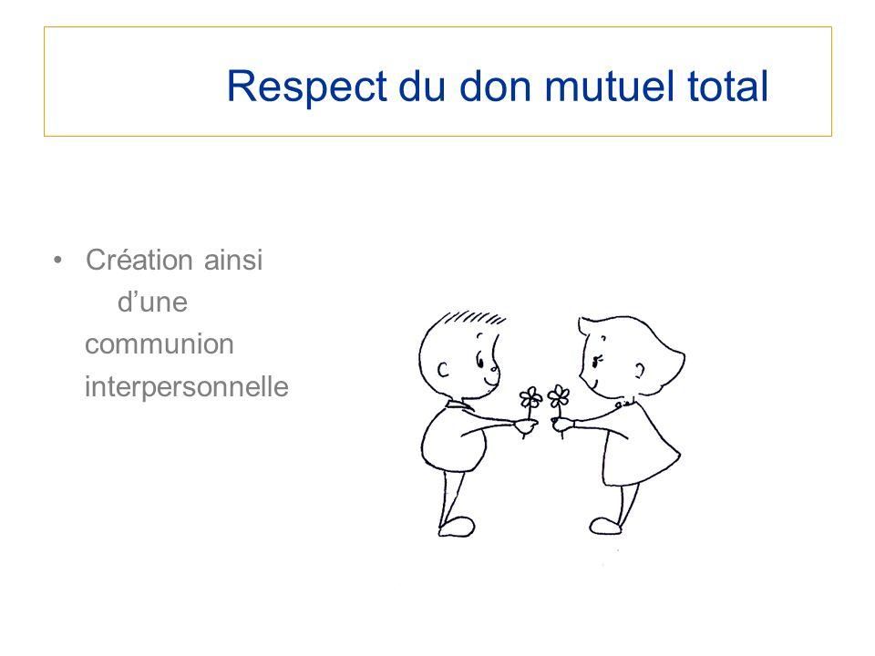 Respect du don mutuel total Création ainsi dune communion interpersonnelle