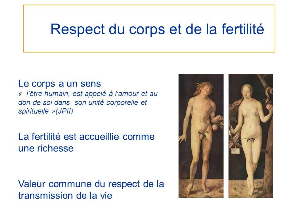 Respect du corps et de la fertilité Le corps a un sens « lêtre humain, est appelé à lamour et au don de soi dans son unité corporelle et spirituelle »(JPII) La fertilité est accueillie comme une richesse Valeur commune du respect de la transmission de la vie