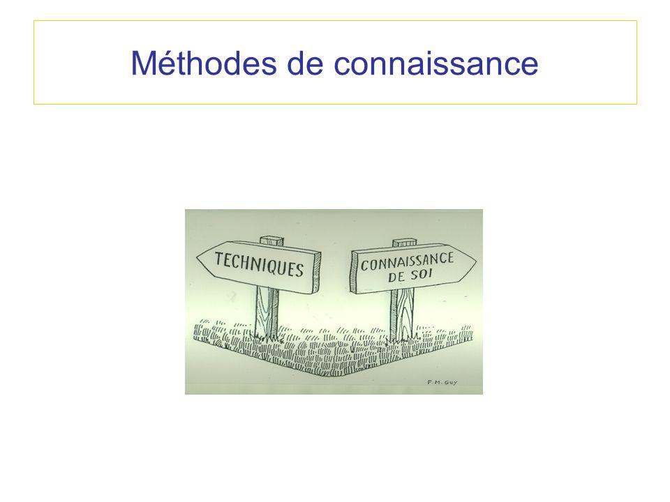 Méthodes de connaissance