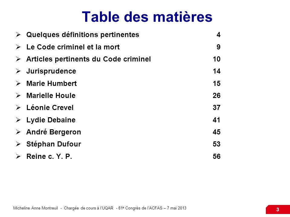 Micheline Anne Montreuil - Chargée de cours à lUQAR - 81 e Congrès de lACFAS – 7 mai 2013 3 Table des matières Quelques définitions pertinentes4 Le Co