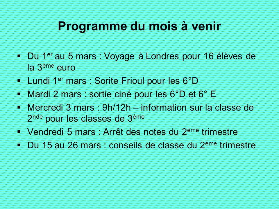 Programme du mois à venir Du 1 er au 5 mars : Voyage à Londres pour 16 élèves de la 3 ème euro Lundi 1 er mars : Sorite Frioul pour les 6°D Mardi 2 ma