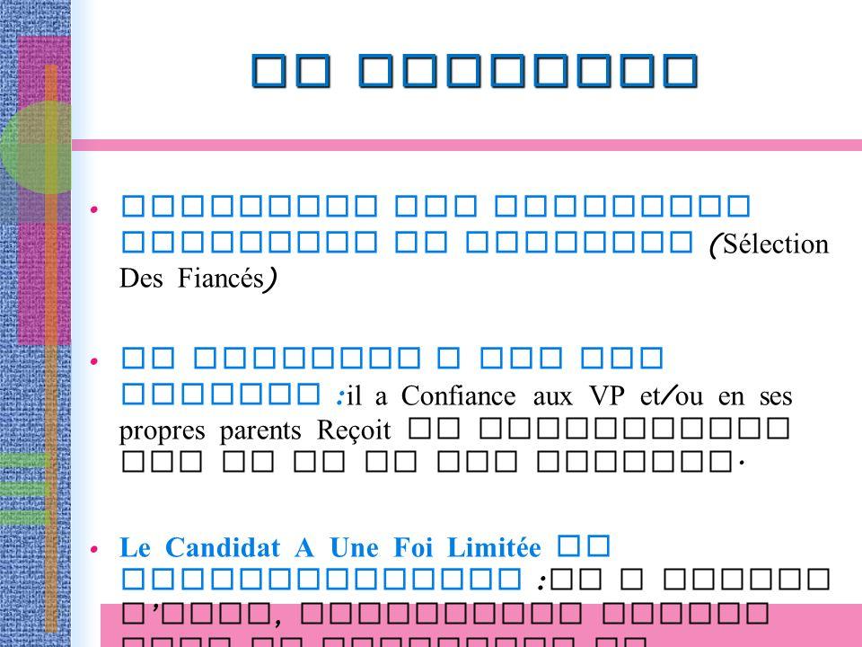 LE MATCHING Maintenir Une Tradition Verticale De Matching ( Sélection Des Fiancés ) Le Candidat A Une Foi Absolue : il a Confiance aux VP et / ou en ses propres parents Reçoit la Proposition des VP ou de ses parents.