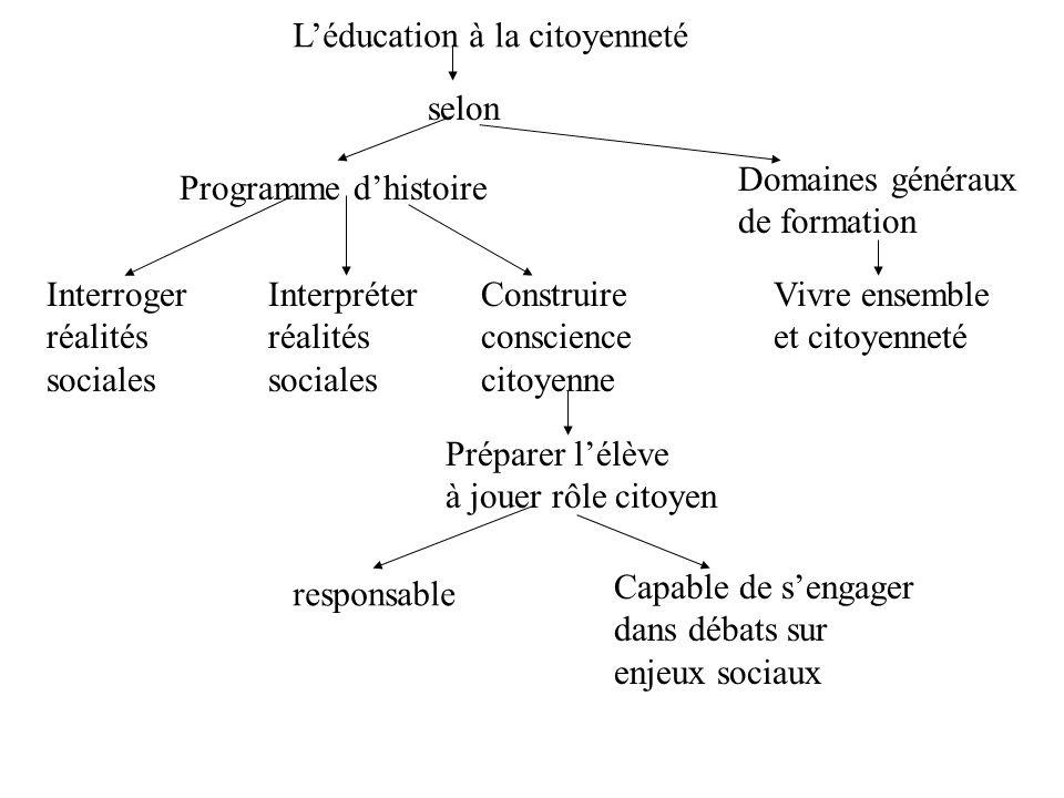 1963 Lécole a donc une responsabilité plus globale, particulièrement à lélémentaire et au secondaire; elle joue un rôle important dans la formation du citoyen.