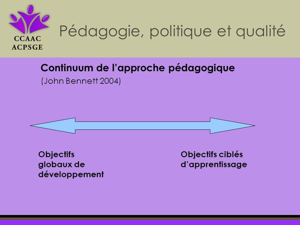 Continuum de lapproche pédagogique (John Bennett 2004) Objectifs globaux de développement Objectifs ciblés dapprentissage