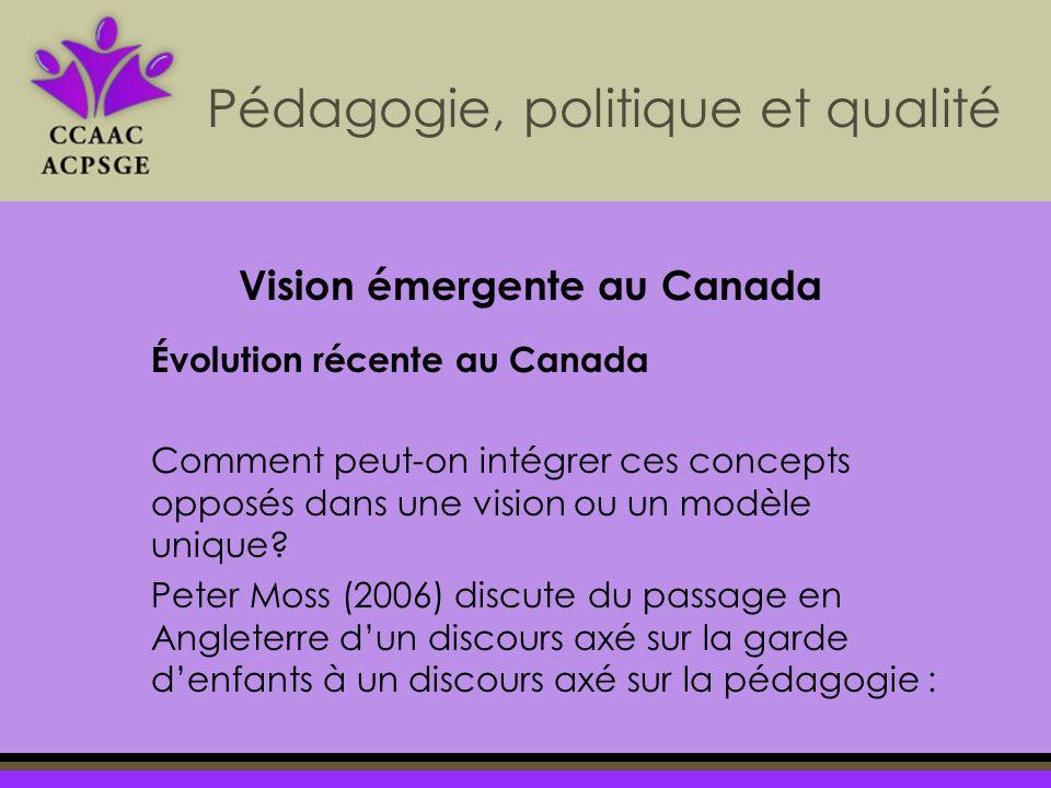 Pédagogie, politique et qualité Évolution récente au Canada Comment peut-on intégrer ces concepts opposés dans une vision ou un modèle unique.