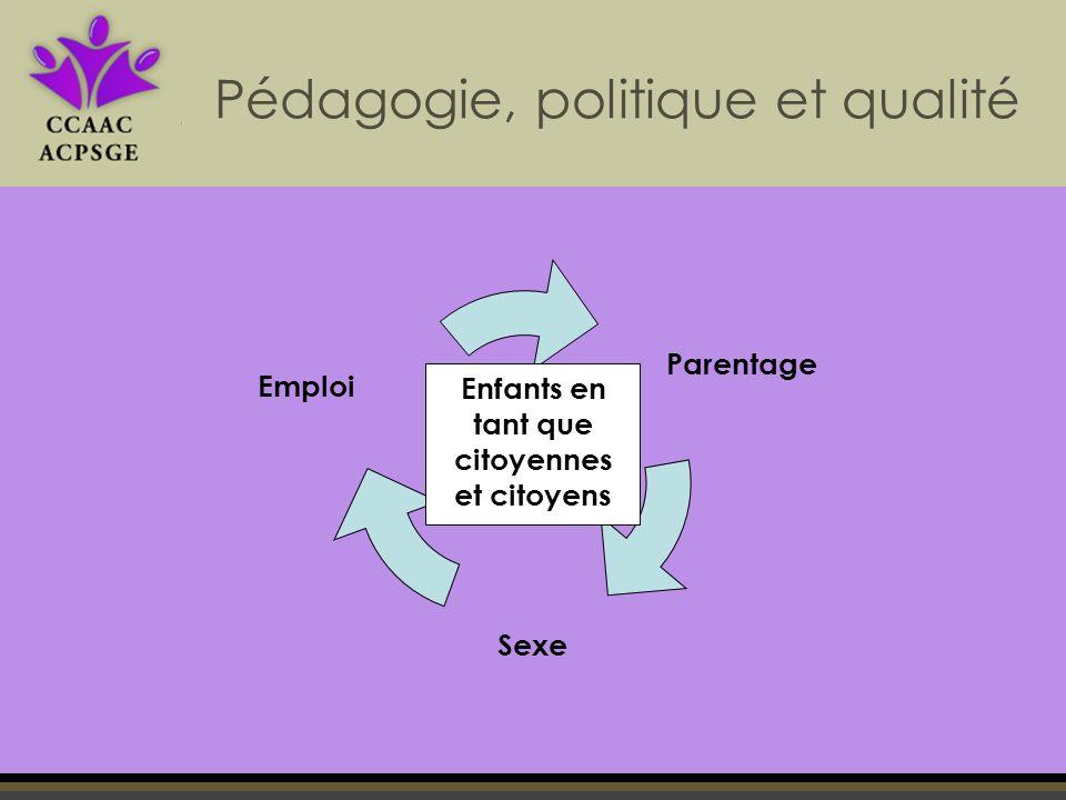 Pédagogie, politique et qualité Enfants en tant que citoyennes et citoyens