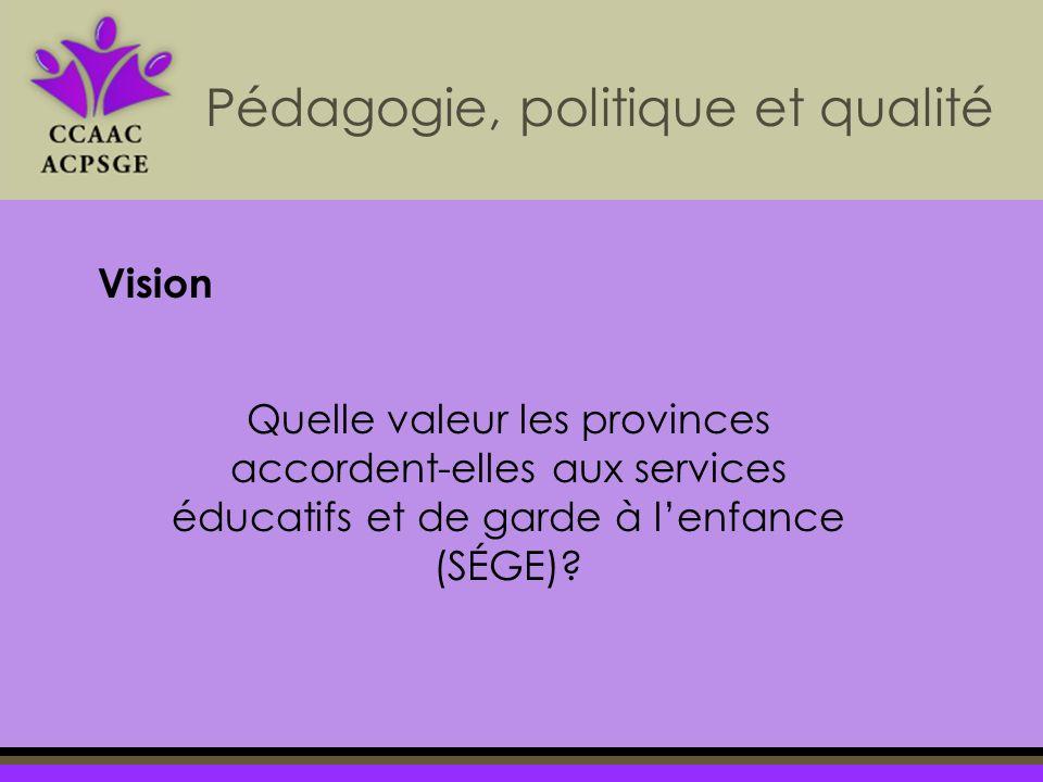 Pédagogie, politique et qualité Vision Quelle valeur les provinces accordent-elles aux services éducatifs et de garde à lenfance (SÉGE)