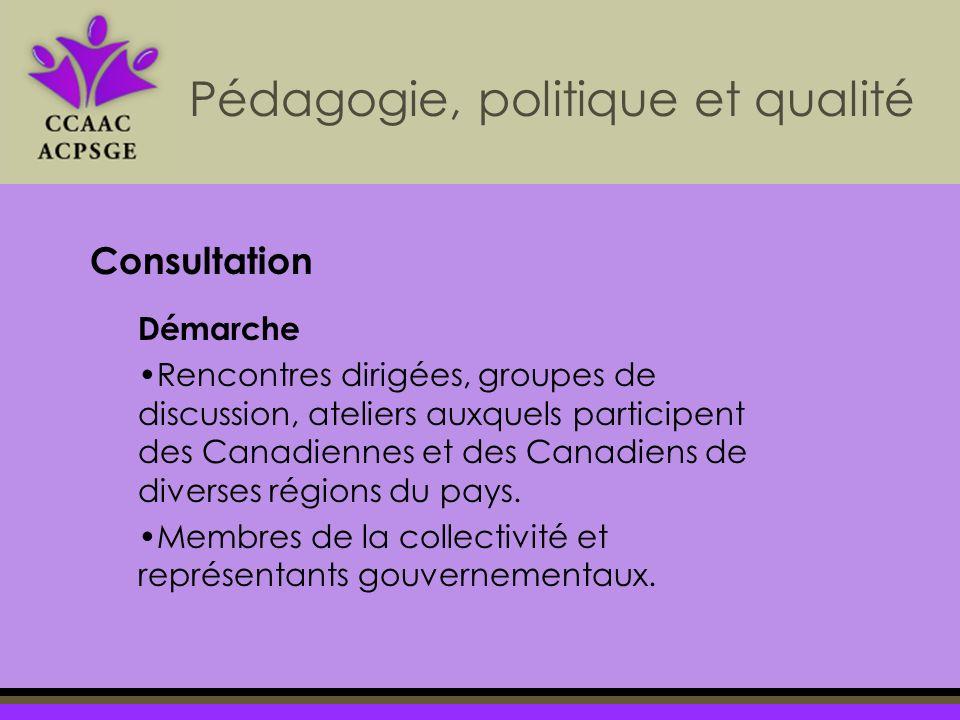 Pédagogie, politique et qualité Consultation Démarche Rencontres dirigées, groupes de discussion, ateliers auxquels participent des Canadiennes et des Canadiens de diverses régions du pays.