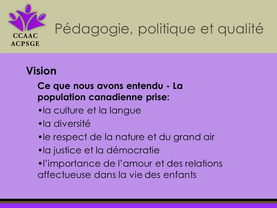 Pédagogie, politique et qualité Vision Ce que nous avons entendu - La population canadienne prise: la culture et la langue la diversité le respect de la nature et du grand air la justice et la démocratie limportance de lamour et des relations affectueuse dans la vie des enfants