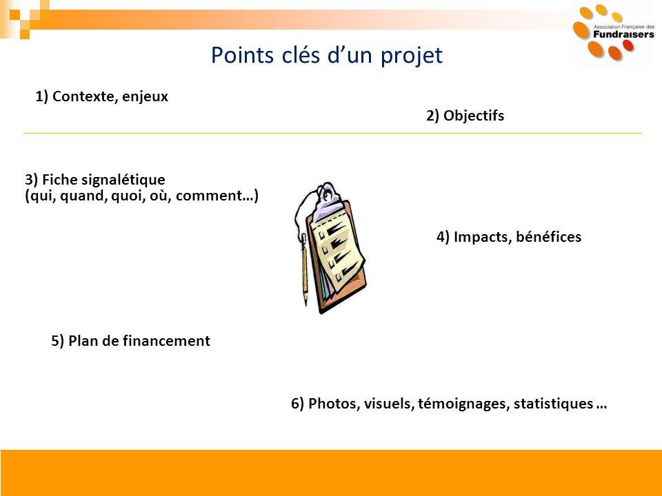 Points clés dun projet 2) Objectifs 1) Contexte, enjeux 4) Impacts, bénéfices 3) Fiche signalétique (qui, quand, quoi, où, comment…) 5) Plan de financement 6) Photos, visuels, témoignages, statistiques …