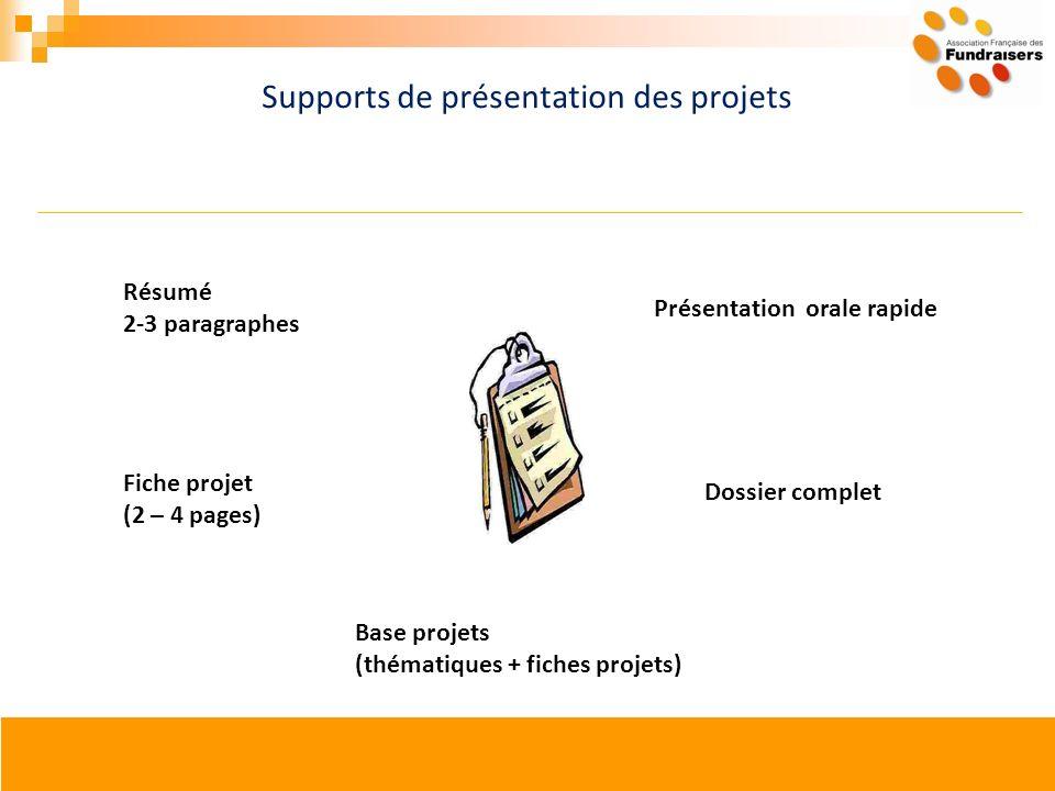 Supports de présentation des projets Résumé 2-3 paragraphes Dossier complet Fiche projet (2 – 4 pages) Présentation orale rapide Base projets (thématiques + fiches projets)
