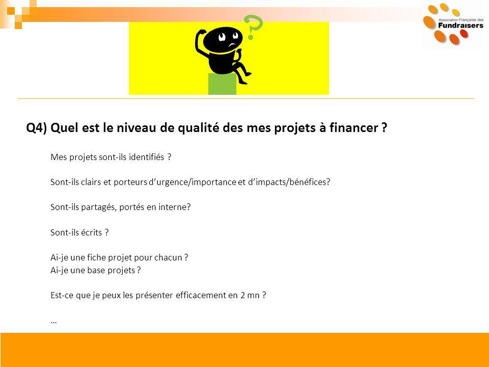 Q4) Quel est le niveau de qualité des mes projets à financer ? Mes projets sont-ils identifiés ? Sont-ils clairs et porteurs durgence/importance et di