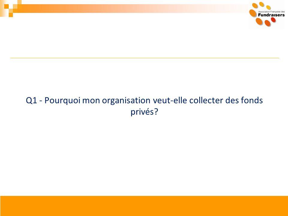 Analyse Action Evaluation Adaptation Un cercle sans fin … (roue de Deming)