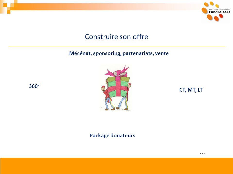 360° CT, MT, LT … Construire son offre Package donateurs Mécénat, sponsoring, partenariats, vente