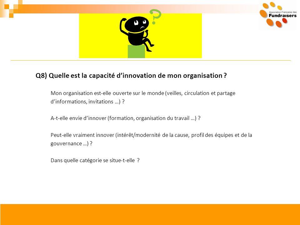 Q8) Quelle est la capacité dinnovation de mon organisation ? Mon organisation est-elle ouverte sur le monde (veilles, circulation et partage dinformat