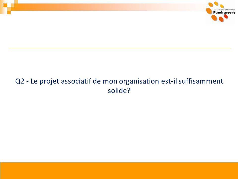 Q2 - Le projet associatif de mon organisation est-il suffisamment solide
