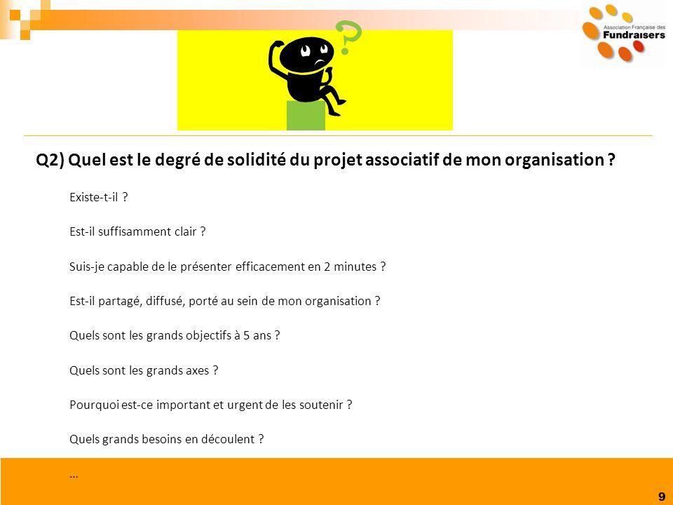 Q2) Quel est le degré de solidité du projet associatif de mon organisation ? Existe-t-il ? Est-il suffisamment clair ? Suis-je capable de le présenter