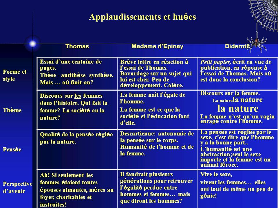Applaudissements et hu é es Forme et style Th è me Pens é e Perspective davenir ThomasMadame dEpinayDiderotß Essai dune centaine de pages.