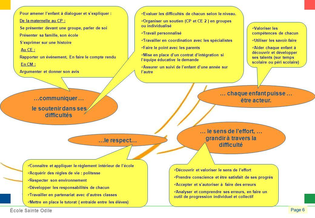 Page 6 École Sainte Odile … chaque enfant puisse … être acteur.
