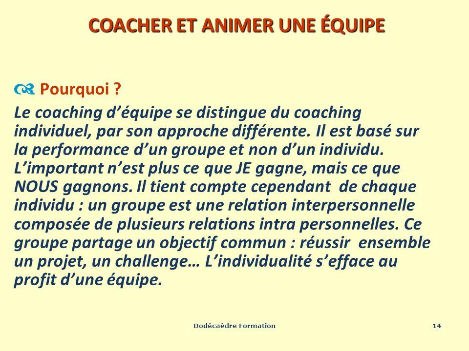 Dodécaèdre Formation14 Pourquoi ? Le coaching déquipe se distingue du coaching individuel, par son approche différente. Il est basé sur la performance