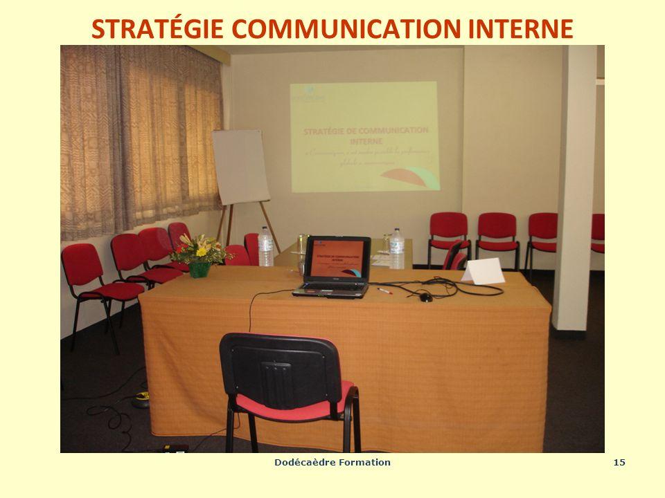 Dodécaèdre Formation15 STRATÉGIE COMMUNICATION INTERNE