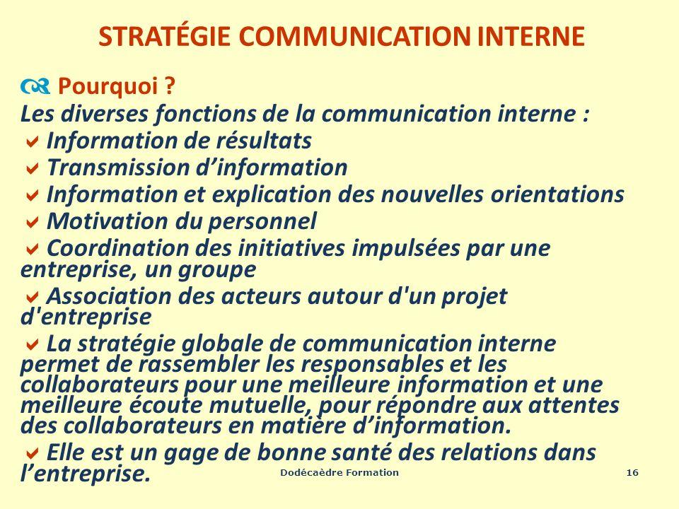 Dodécaèdre Formation16 Pourquoi ? Les diverses fonctions de la communication interne : Information de résultats Transmission dinformation Information